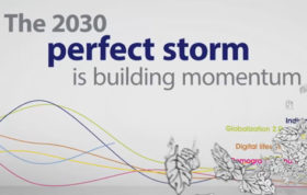 The 2030 Perfect Storm